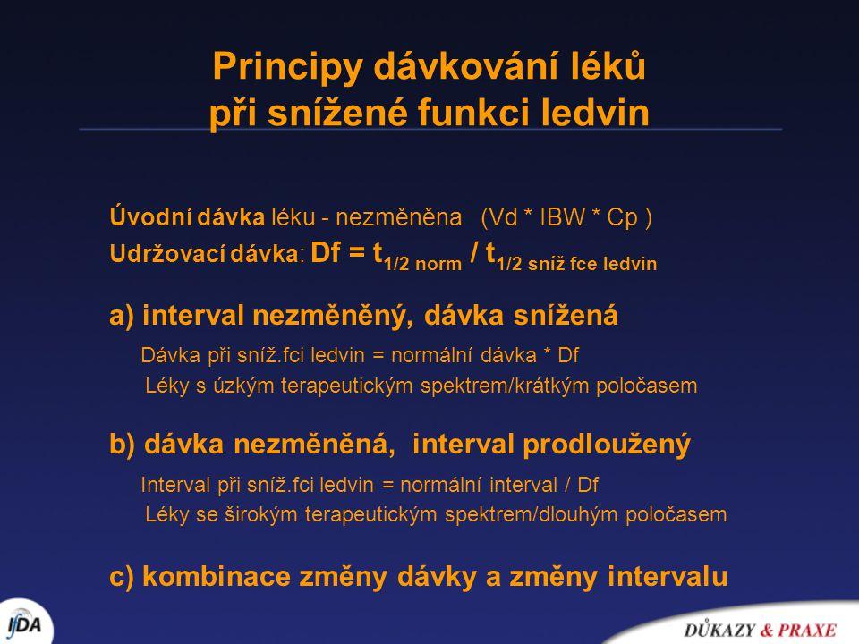 Principy dávkování léků při snížené funkci ledvin Úvodní dávka léku - nezměněna (Vd * IBW * Cp ) Udržovací dávka: Df = t 1/2 norm / t 1/2 sníž fce ledvin a) interval nezměněný, dávka snížená Dávka při sníž.fci ledvin = normální dávka * Df Léky s úzkým terapeutickým spektrem/krátkým poločasem b) dávka nezměněná, interval prodloužený Interval při sníž.fci ledvin = normální interval / Df Léky se širokým terapeutickým spektrem/dlouhým poločasem c) kombinace změny dávky a změny intervalu