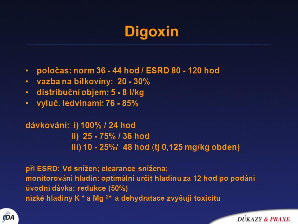 Digoxin •poločas: norm 36 - 44 hod / ESRD 80 - 120 hod •vazba na bílkovíny: 20 - 30% •distribuční objem: 5 - 8 l/kg •vyluč. ledvinami: 76 - 85% dávkov