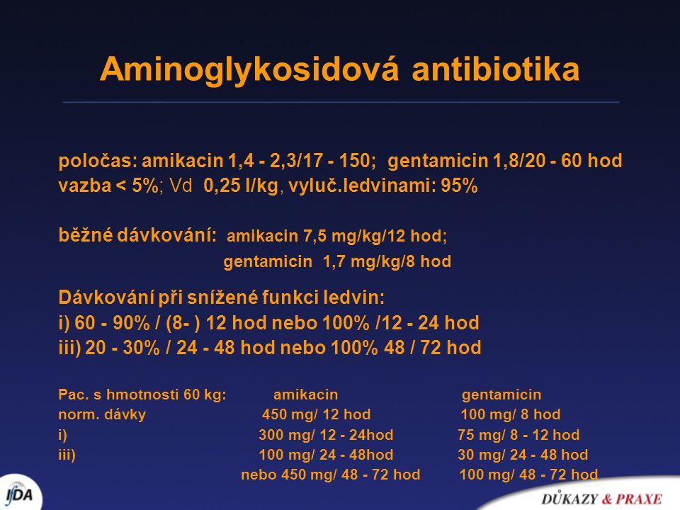 Aminoglykosidová antibiotika poločas: amikacin 1,4 - 2,3/17 - 150; gentamicin 1,8/20 - 60 hod vazba < 5%; Vd 0,25 l/kg, vyluč.ledvinami: 95% běžné dáv