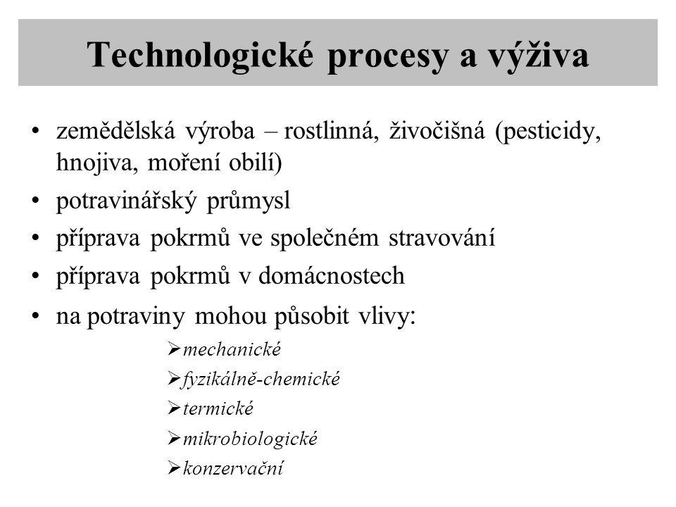 Technologické procesy a výživa •zemědělská výroba – rostlinná, živočišná (pesticidy, hnojiva, moření obilí) •potravinářský průmysl •příprava pokrmů ve společném stravování •příprava pokrmů v domácnostech •na potraviny mohou působit vlivy :  mechanické  fyzikálně-chemické  termické  mikrobiologické  konzervační
