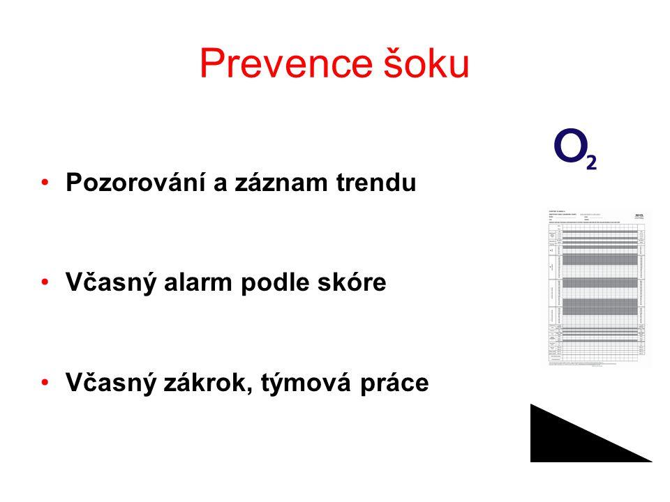 Prevence šoku •Pozorování a záznam trendu •Včasný alarm podle skóre •Včasný zákrok, týmová práce