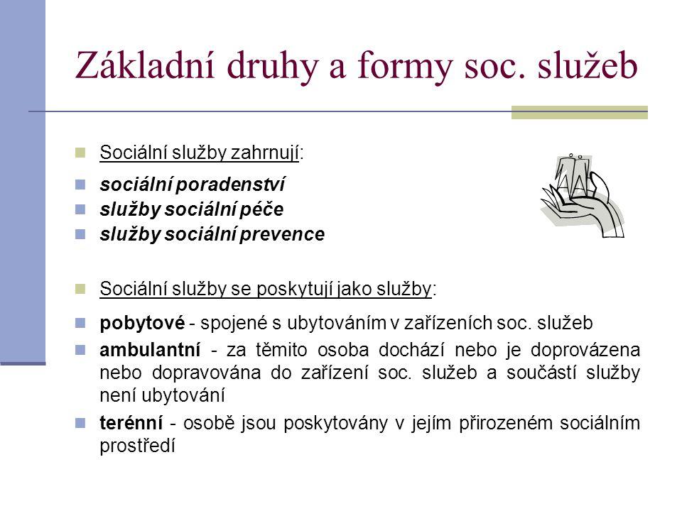 Základní druhy a formy soc. služeb  Sociální služby zahrnují:  sociální poradenství  služby sociální péče  služby sociální prevence  Sociální slu