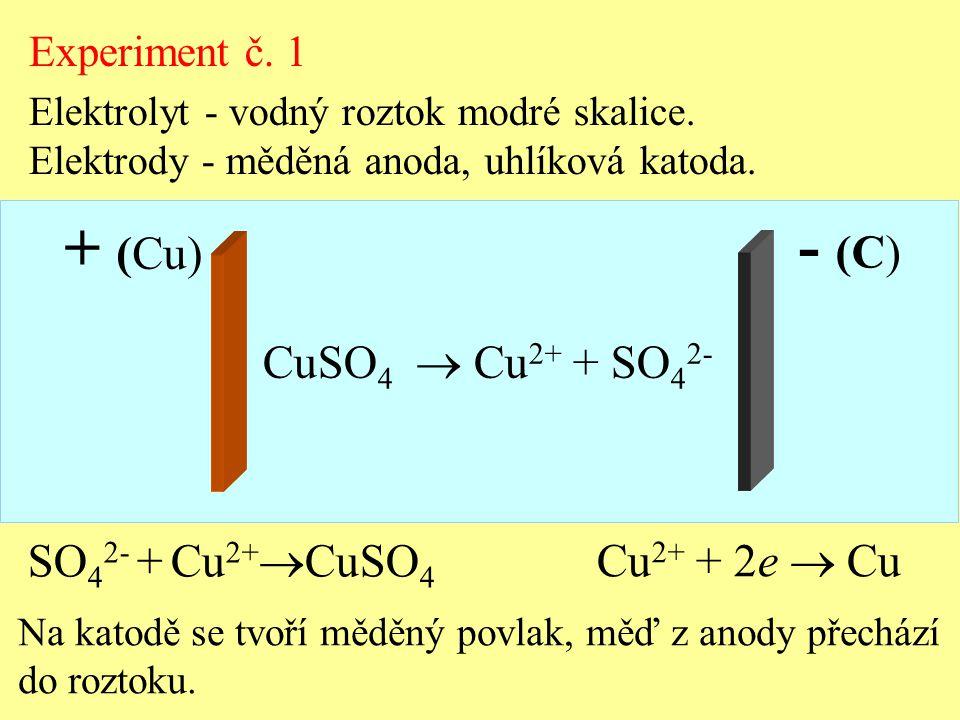 CuSO 4  Cu 2+ + SO 4 2- Experiment č. 1 Elektrolyt - vodný roztok modré skalice. Elektrody - měděná anoda, uhlíková katoda. + (Cu) - (C) Cu 2+ + 2e 
