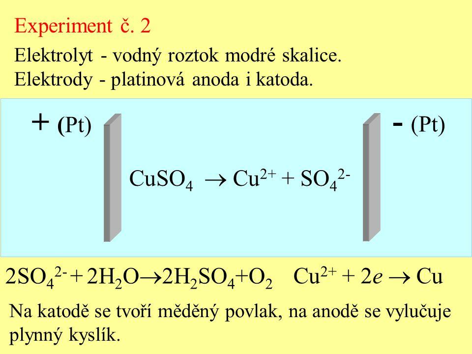 CuSO 4  Cu 2+ + SO 4 2- Experiment č. 2 Elektrolyt - vodný roztok modré skalice. Elektrody - platinová anoda i katoda. + (Pt) - (Pt) Cu 2+ + 2e  Cu