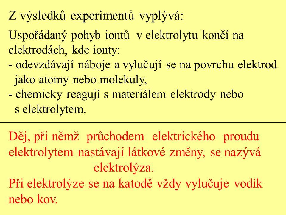 Z výsledků experimentů vyplývá: Uspořádaný pohyb iontů v elektrolytu končí na elektrodách, kde ionty: - odevzdávají náboje a vylučují se na povrchu el