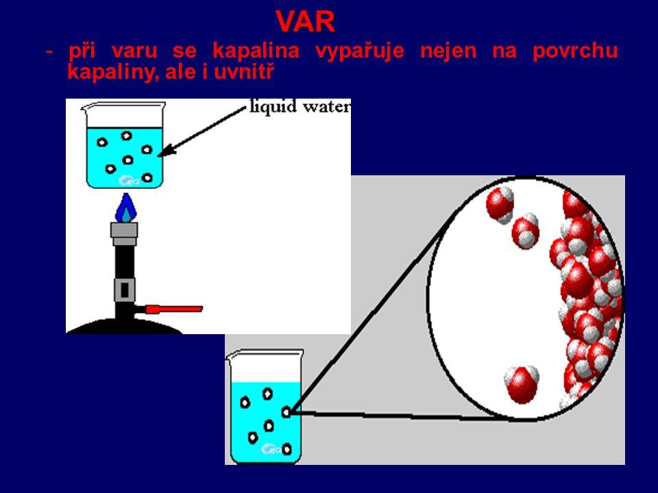 VAR - při varu se kapalina vypařuje nejen na povrchu kapaliny, ale i uvnitř