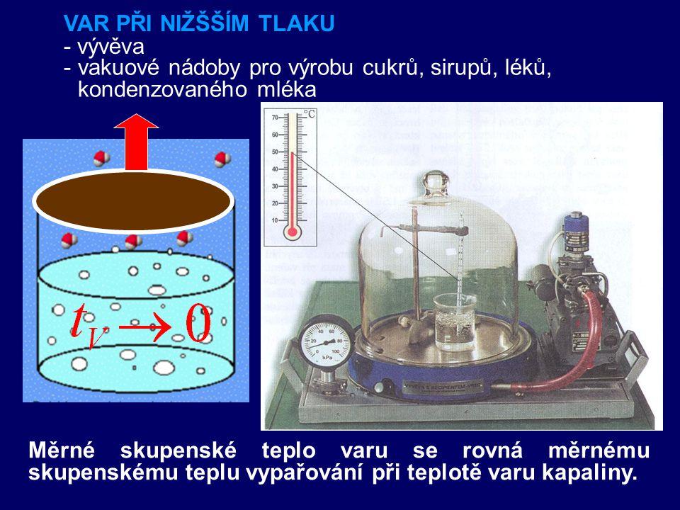 VAR PŘI NIŽŠŠÍM TLAKU - vývěva - -vakuové nádoby pro výrobu cukrů, sirupů, léků, kondenzovaného mléka Měrné skupenské teplo varu se rovná měrnému skupenskému teplu vypařování při teplotě varu kapaliny.