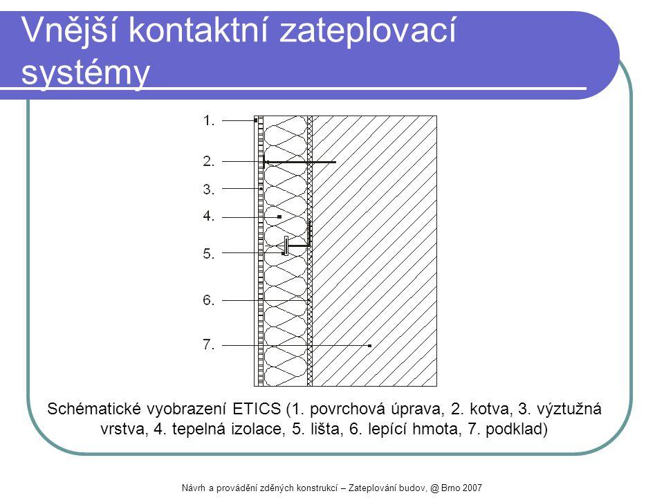 Vnější kontaktní zateplovací systémy Provádění ETICS obecně vychází z požadavků ČSN 73 29 01 Provádění vnějších tepelně izolačních kompozitních systémů (ETICS), ETAG 004 Vnější kontaktní tepelně izolační systémy s omítkou a dalších souvisejících právních předpisů a technických norem.