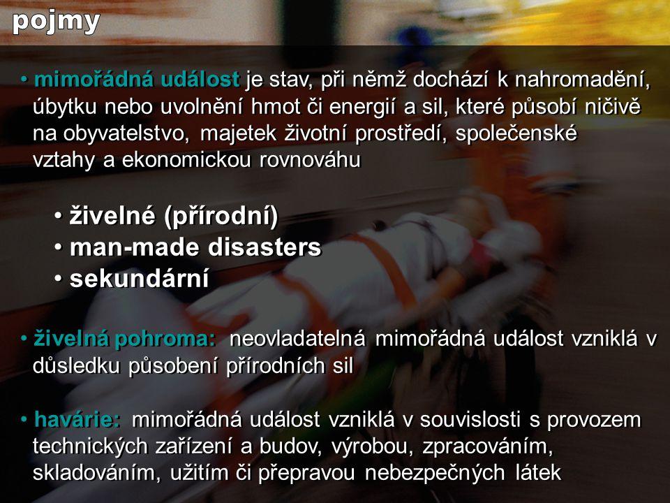 • katastrofa: náhle vzniklá mimořádná událost velkého rozsahu podle WHO: usmrcení 20 osob / ovlivnění životů 100 osob / škoda 10 milionů USD • hromadné neštěstí: mimořádná událost s větším počtem zasažených – při počtu 5-10 omezené, při počtu 10-50 (100) rozsáhlé, nad 50 (100) katastrofa • krizový stav: právní stav vyhlášený na určitém území příslušnými orgány státní správy nebo místní samosprávy k řešení krizové situace • nouzový stav: vyhlašuje vláda ČR v případech, kdy jsou značně ohroženy zdraví, životy a majetek občanů, bezpečnost a pořádek; nejdéle na dobu 30 dní • katastrofa: náhle vzniklá mimořádná událost velkého rozsahu podle WHO: usmrcení 20 osob / ovlivnění životů 100 osob / škoda 10 milionů USD • hromadné neštěstí: mimořádná událost s větším počtem zasažených – při počtu 5-10 omezené, při počtu 10-50 (100) rozsáhlé, nad 50 (100) katastrofa • krizový stav: právní stav vyhlášený na určitém území příslušnými orgány státní správy nebo místní samosprávy k řešení krizové situace • nouzový stav: vyhlašuje vláda ČR v případech, kdy jsou značně ohroženy zdraví, životy a majetek občanů, bezpečnost a pořádek; nejdéle na dobu 30 dní