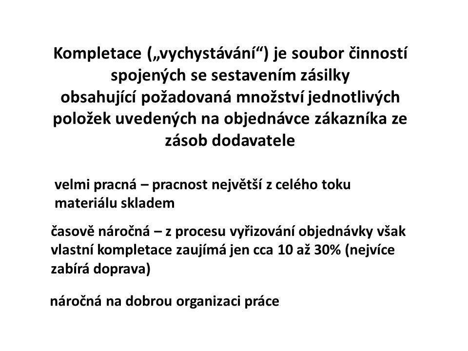 Obecný postup: 1.zpracování objednávek zákazníků 2.
