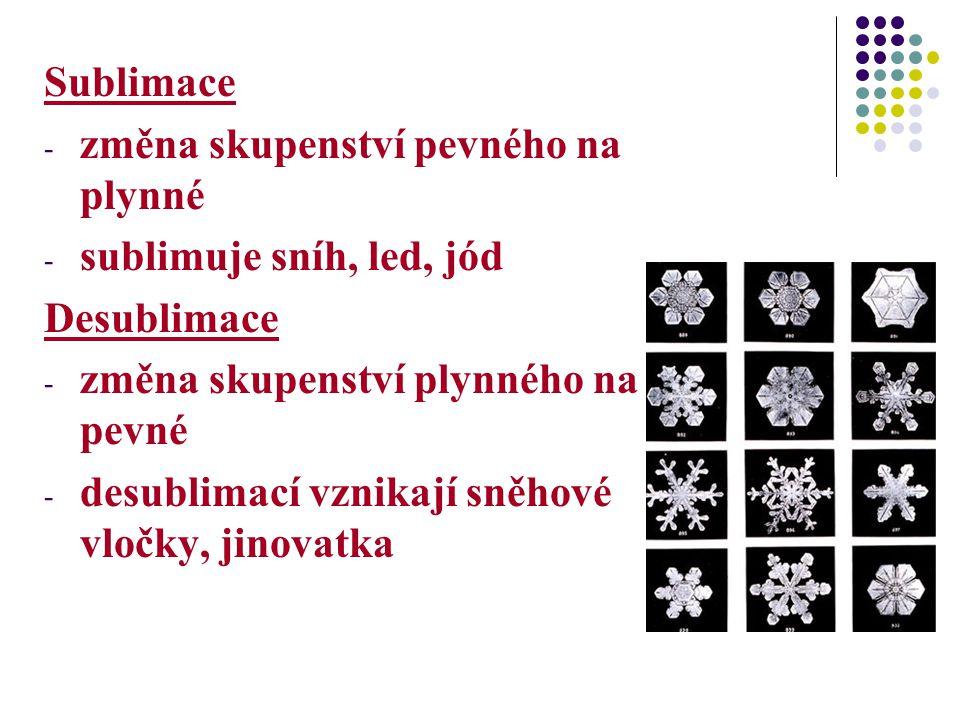 Sublimace - změna skupenství pevného na plynné - sublimuje sníh, led, jód Desublimace - změna skupenství plynného na pevné - desublimací vznikají sněhové vločky, jinovatka