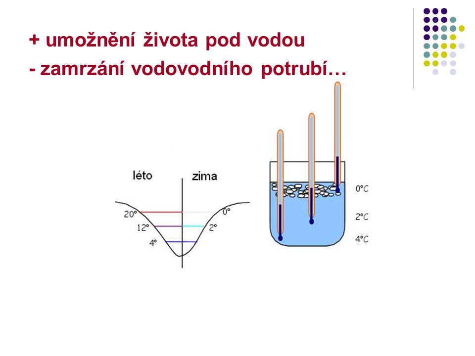 + umožnění života pod vodou - zamrzání vodovodního potrubí…
