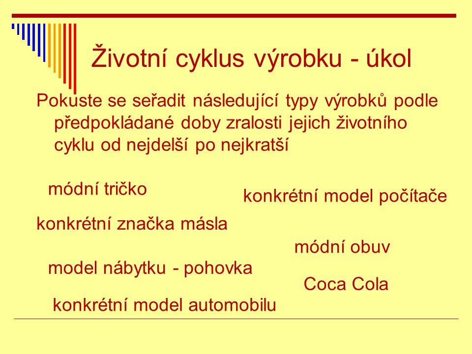 Životní cyklus výrobku - úkol Pokuste se seřadit následující typy výrobků podle předpokládané doby zralosti jejich životního cyklu od nejdelší po nejkratší módní tričko konkrétní značka másla konkrétní model automobilu módní obuv model nábytku - pohovka konkrétní model počítače Coca Cola
