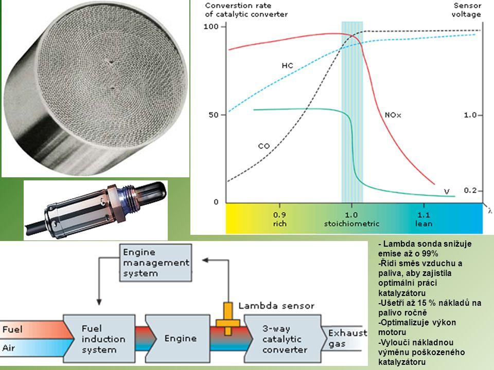 - Lambda sonda snižuje emise až o 99% -Řídí směs vzduchu a paliva, aby zajistila optimální práci katalyzátoru -Ušetří až 15 % nákladů na palivo ročně