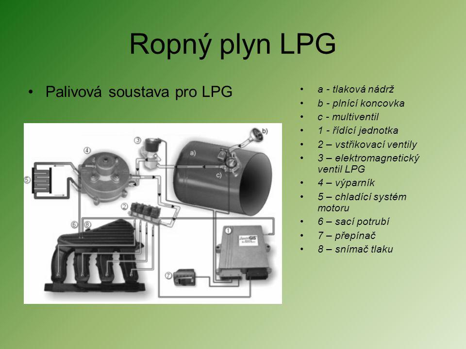 Ropný plyn LPG •Palivová soustava pro LPG •a - tlaková nádrž •b - plnící koncovka •c - multiventil •1 - řídící jednotka •2 – vstřikovací ventily •3 –