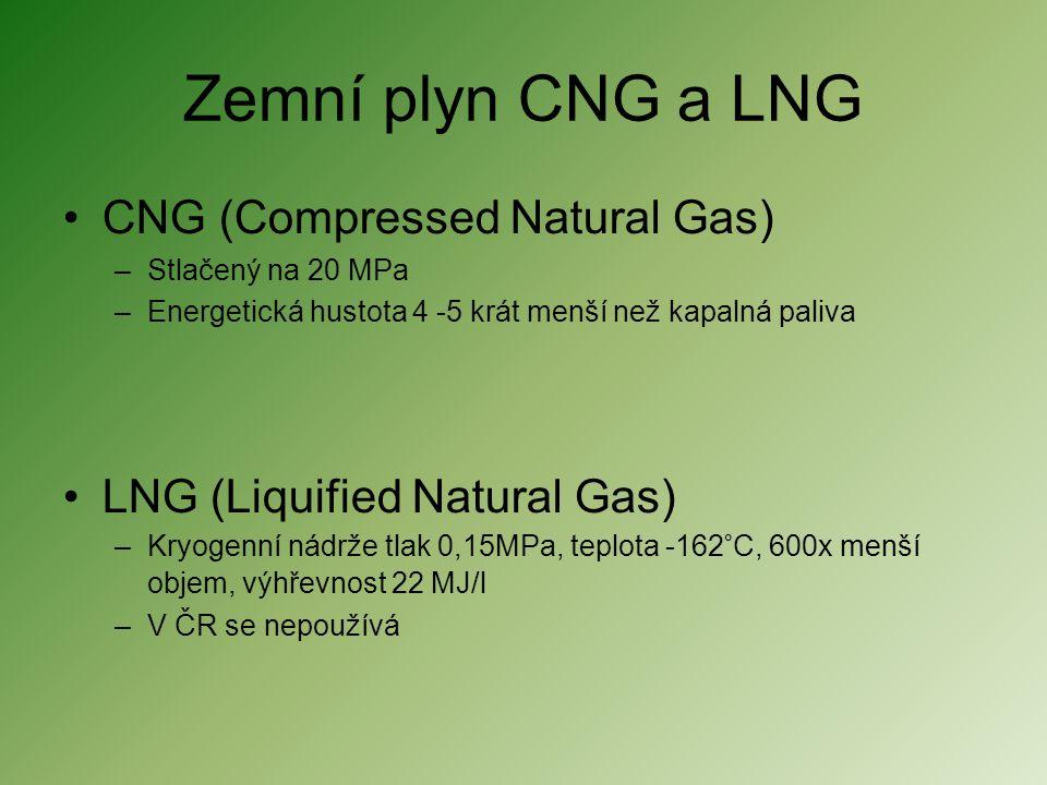 Zemní plyn CNG a LNG •CNG (Compressed Natural Gas) –Stlačený na 20 MPa –Energetická hustota 4 -5 krát menší než kapalná paliva •LNG (Liquified Natural