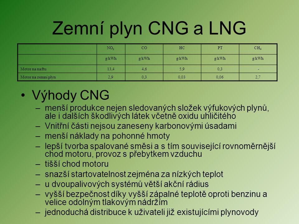 Zemní plyn CNG a LNG •Výhody CNG –menší produkce nejen sledovaných složek výfukových plynů, ale i dalších škodlivých látek včetně oxidu uhličitého –Vn