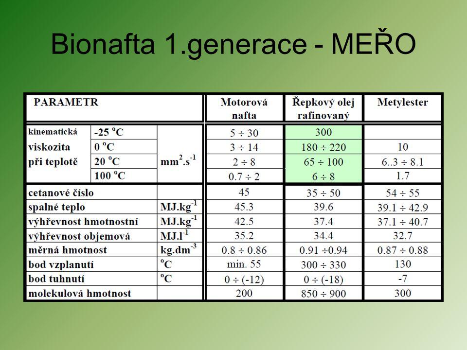 Bionafta 1.generace -MEŘO
