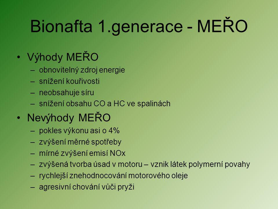 •Výhody MEŘO –obnovitelný zdroj energie –snížení kouřivosti –neobsahuje síru –snížení obsahu CO a HC ve spalinách •Nevýhody MEŘO –pokles výkonu asi o