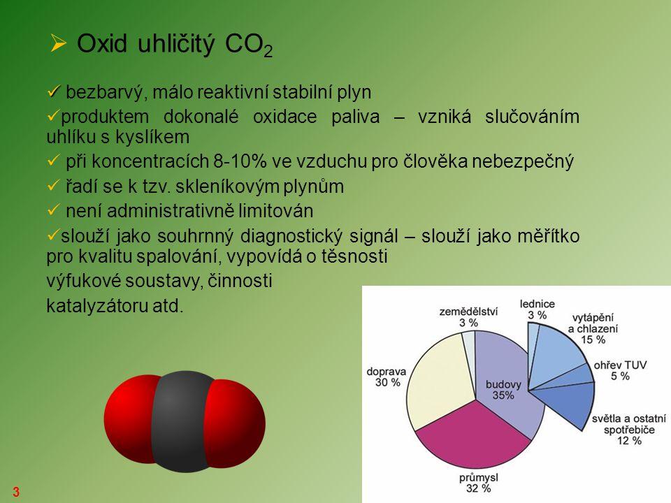 4  Oxid uhelnatý CO  bezbarvý, bez chuti a zápachu  vysoce toxický – váže se rychle na hemoglobin a tím blokuje okysličování krve  produktem nedokonalé oxidace paliva – vzniká při spalování s nedostatkem kyslíku  vzniká i při spalování s vysokým přebytkem vzduchu díky zpožděnému nebo málo aktivnímu spalování s nízkou reakční rychlostí zejména na ochlazovaných stěnách a ve zhášecích zónách  v atmosféře oxiduje na oxid uhličitý  slouží jako souhrnný diagnostický signál