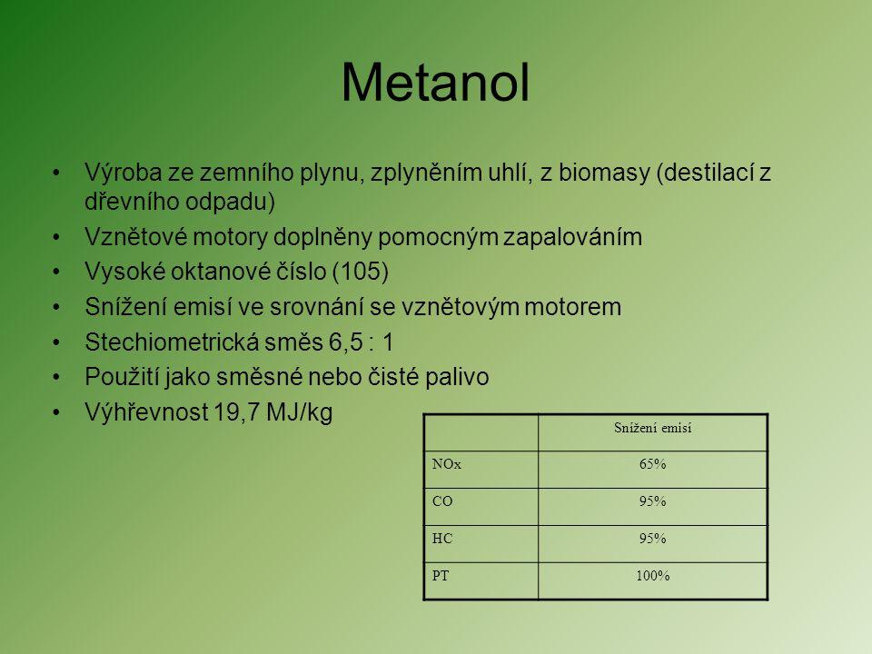Metanol •Výroba ze zemního plynu, zplyněním uhlí, z biomasy (destilací z dřevního odpadu) •Vznětové motory doplněny pomocným zapalováním •Vysoké oktan