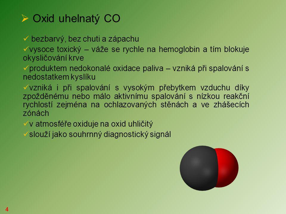 4  Oxid uhelnatý CO  bezbarvý, bez chuti a zápachu  vysoce toxický – váže se rychle na hemoglobin a tím blokuje okysličování krve  produktem nedok