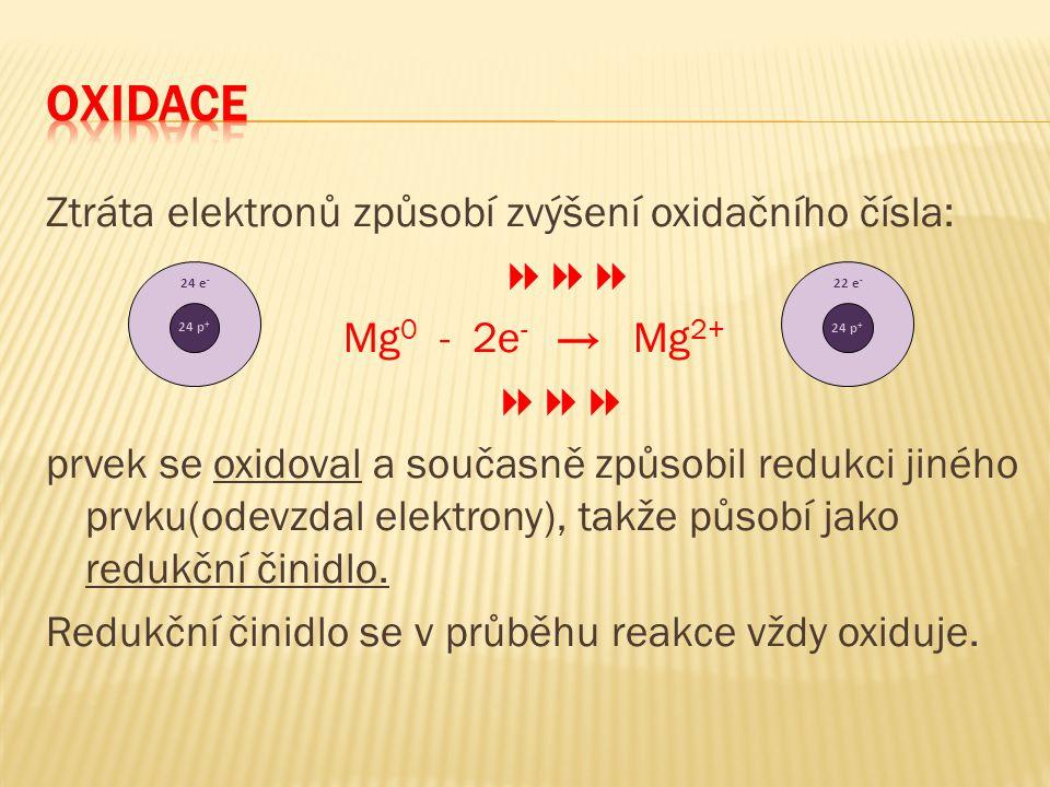 Ztráta elektronů způsobí zvýšení oxidačního čísla:  Mg 0 - 2e - → Mg 2+  prvek se oxidoval a současně způsobil redukci jiného prvku(odevzdal ele