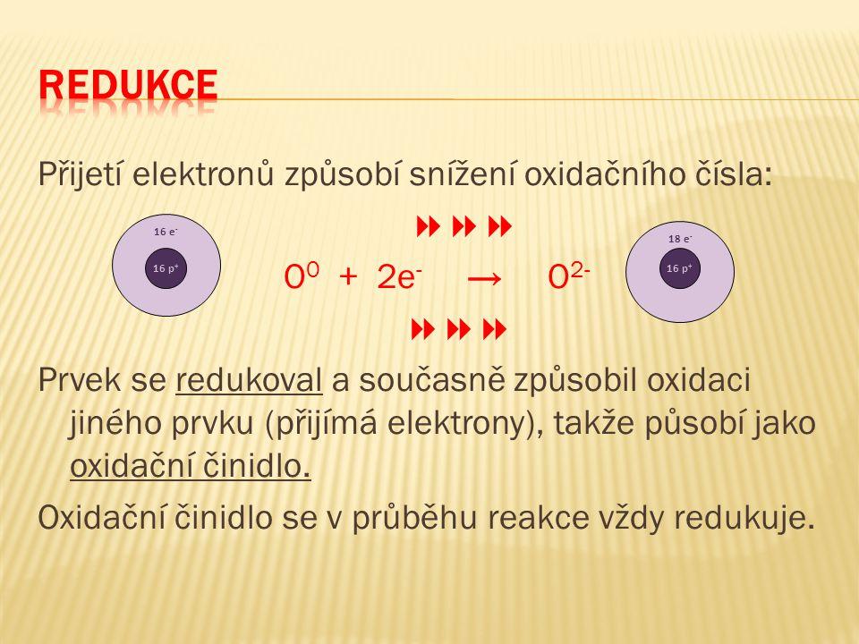 Přijetí elektronů způsobí snížení oxidačního čísla:  O 0 + 2e - → O 2-  Prvek se redukoval a současně způsobil oxidaci jiného prvku (přijímá ele