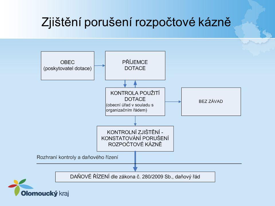 Rozhodovací orgány § 22 odst.