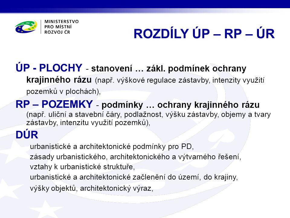 ÚP - PLOCHY - stanovení … zákl.podmínek ochrany krajinného rázu (např.