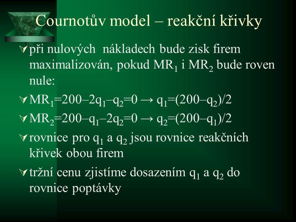 Cournotův model – reakční křivky ffirma při volbě výstupu q 1 očekává, že druhá firma dodává výstup q 2 → Q = q 1 +q 2 ttržní cena P(Q) = P(q 1 +q