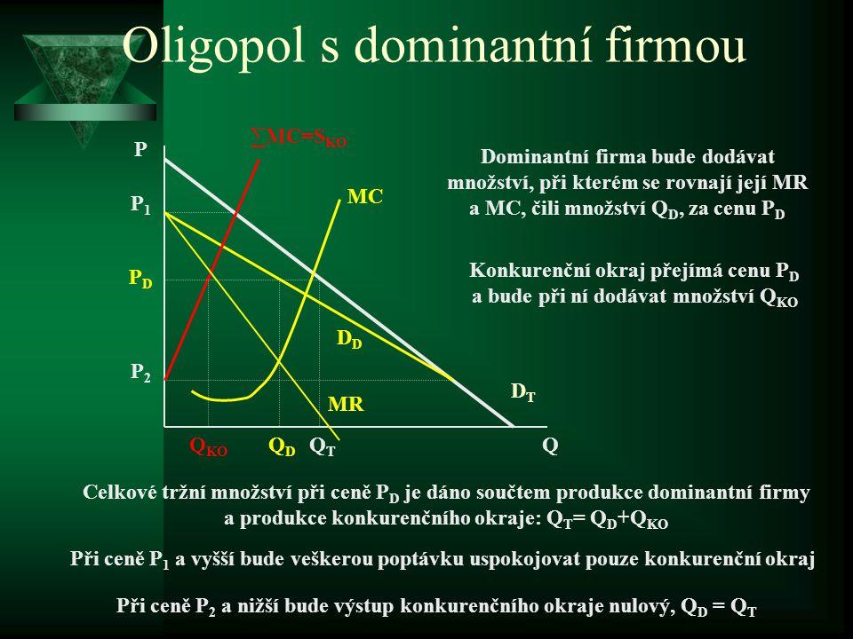 Oligopol s dominantní firmou ddominantní firma = cenový vůdce – firma, jejímiž jedinými konkurenty jsou firmy na tzv. konkurenčním okraji (konkurenč