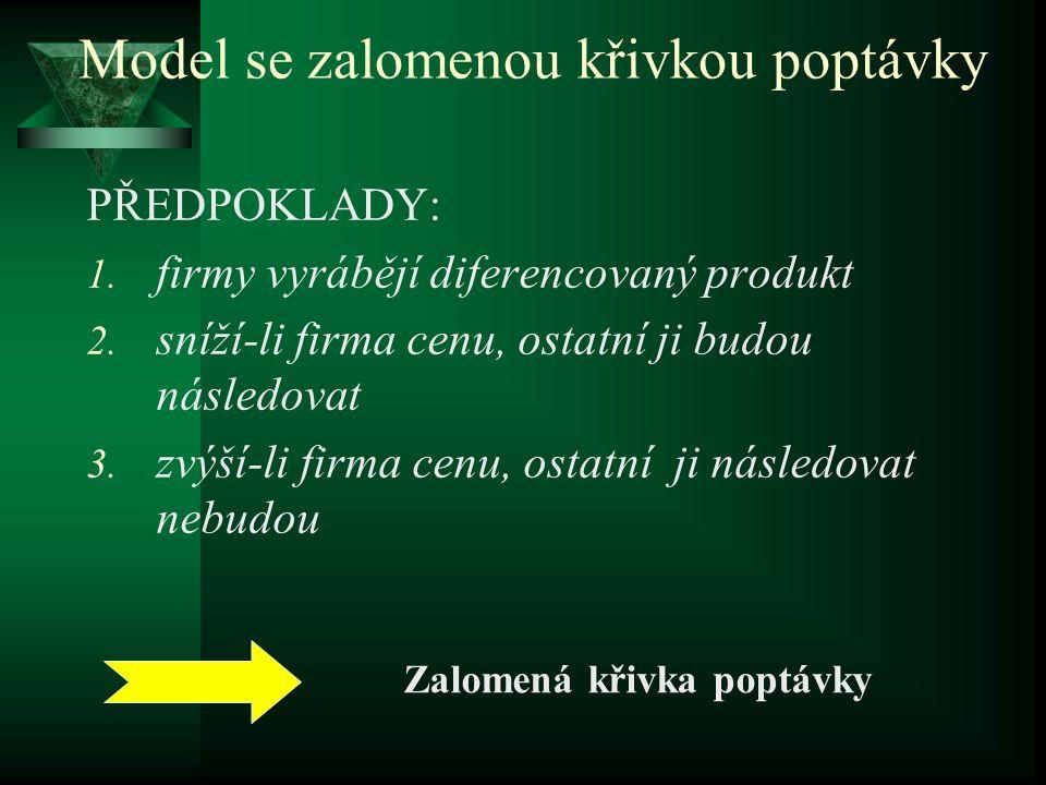 Q P ∑MC=S KO MR D DTDT MC QTQT QDQD Q KO P1P1 P2P2 PDPD Dominantní firma bude dodávat množství, při kterém se rovnají její MR a MC, čili množství Q D,