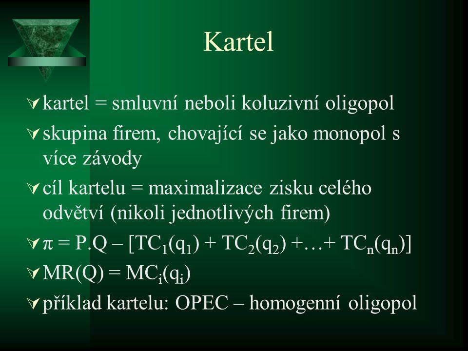 Kartel kkartel = smluvní neboli koluzivní oligopol sskupina firem, chovající se jako monopol s více závody ccíl kartelu = maximalizace zisku celého odvětví (nikoli jednotlivých firem) ππ = P.Q – [TC 1 (q 1 ) + TC 2 (q 2 ) +…+ TC n (q n )] MMR(Q) = MC i (q i ) ppříklad kartelu: OPEC – homogenní oligopol