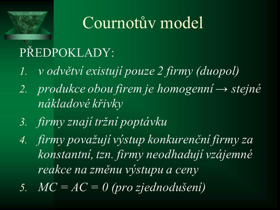 Cournotův model PŘEDPOKLADY: 1.v odvětví existují pouze 2 firmy (duopol) 2.
