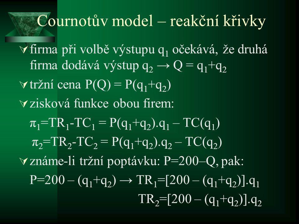Cournotův model – rovnovážný stav Poptávkové křivky obou firem se budou přibližovat, až splynou. Poté bude každá firma dodávat na trh stejné množství