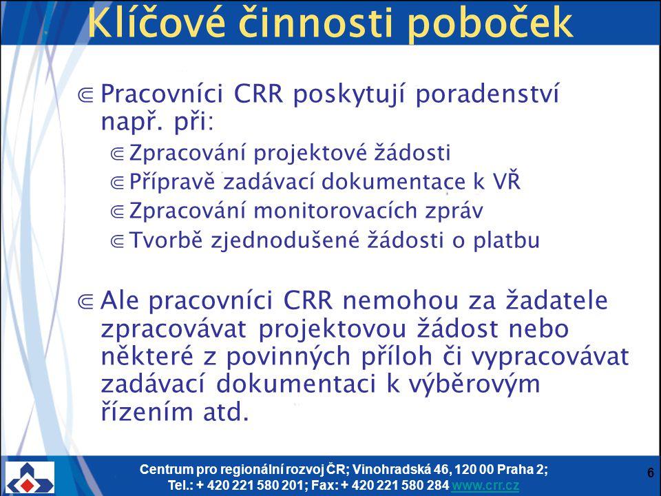 Centrum pro regionální rozvoj ČR; Vinohradská 46, 120 00 Praha 2; Tel.: + 420 221 580 201; Fax: + 420 221 580 284 www.crr.czwww.crr.cz 6 Klíčové činno
