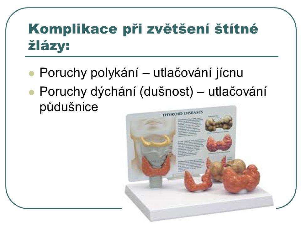 Komplikace při zvětšení štítné žlázy:  Poruchy polykání – utlačování jícnu  Poruchy dýchání (dušnost) – utlačování půdušnice