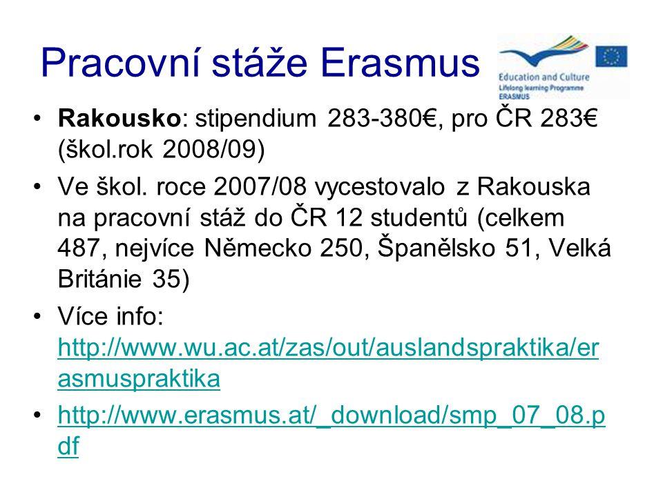 Pracovní stáže Erasmus •Německo: výše stipendia 200-400€ v závislosti na cílové zemi •http://www.international.hu- berlin.de/ins_ausland/studierende/praktika/leona rdo/leonardo-schritt-fur- schritt/informationen.htmlhttp://www.international.hu- berlin.de/ins_ausland/studierende/praktika/leona rdo/leonardo-schritt-fur- schritt/informationen.html •Velká Británie: 350€ http://www.qub.ac.uk/ilo/soc5.htm http://www.qub.ac.uk/ilo/soc5.htm •Holandsko: 250€ •Belgie: výše grantu pro studenty z francouzsky mluvící komunity závisí na jejich sociální situaci