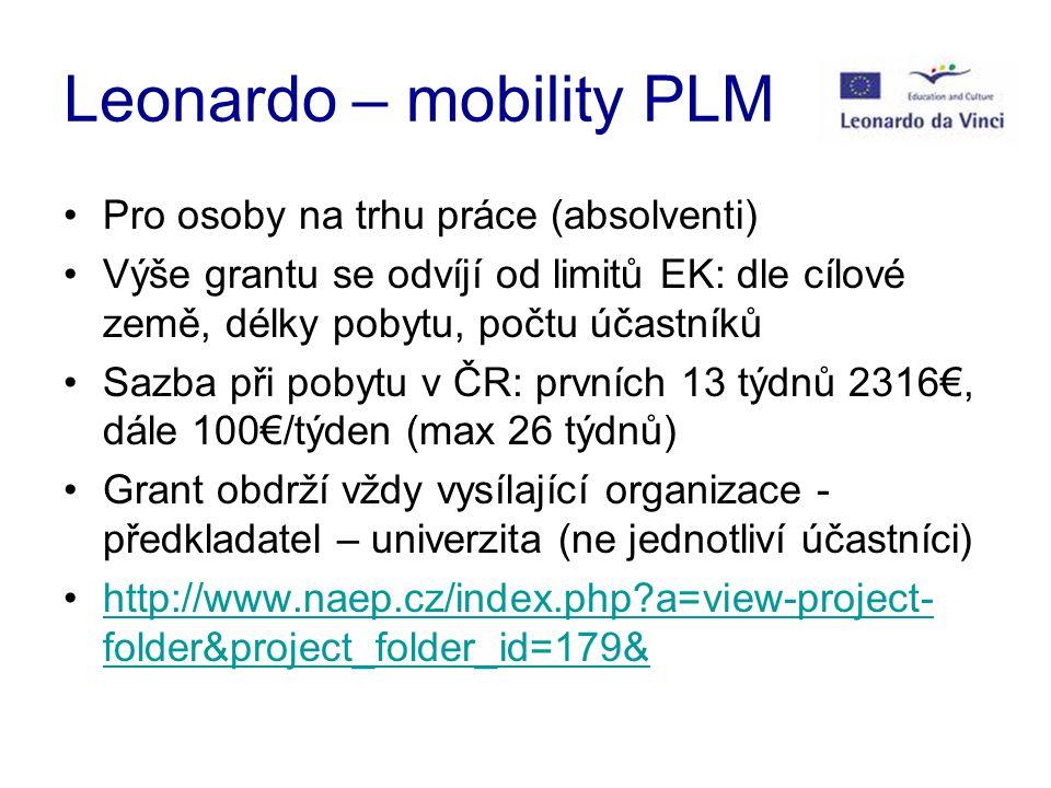 Leonardo – mobility PLM •Pro osoby na trhu práce (absolventi) •Výše grantu se odvíjí od limitů EK: dle cílové země, délky pobytu, počtu účastníků •Sazba při pobytu v ČR: prvních 13 týdnů 2316€, dále 100€/týden (max 26 týdnů) •Grant obdrží vždy vysílající organizace - předkladatel – univerzita (ne jednotliví účastníci) •http://www.naep.cz/index.php?a=view-project- folder&project_folder_id=179&http://www.naep.cz/index.php?a=view-project- folder&project_folder_id=179&