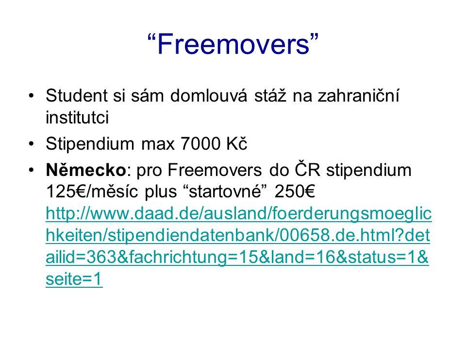 Freemovers •Student si sám domlouvá stáž na zahraniční institutci •Stipendium max 7000 Kč •Německo: pro Freemovers do ČR stipendium 125€/měsíc plus startovné 250€ http://www.daad.de/ausland/foerderungsmoeglic hkeiten/stipendiendatenbank/00658.de.html?det ailid=363&fachrichtung=15&land=16&status=1& seite=1 http://www.daad.de/ausland/foerderungsmoeglic hkeiten/stipendiendatenbank/00658.de.html?det ailid=363&fachrichtung=15&land=16&status=1& seite=1