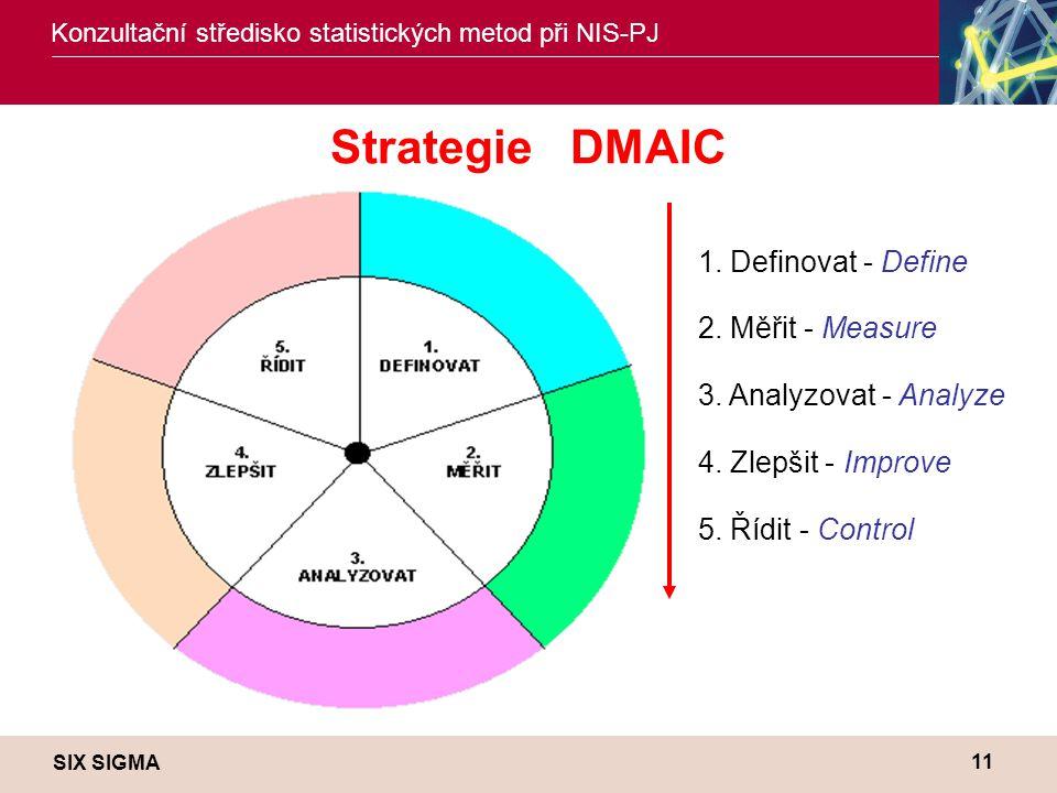 SIX SIGMA Konzultační středisko statistických metod při NIS-PJ 11 Strategie DMAIC 1. Definovat - Define 2. Měřit - Measure 3. Analyzovat - Analyze 4.