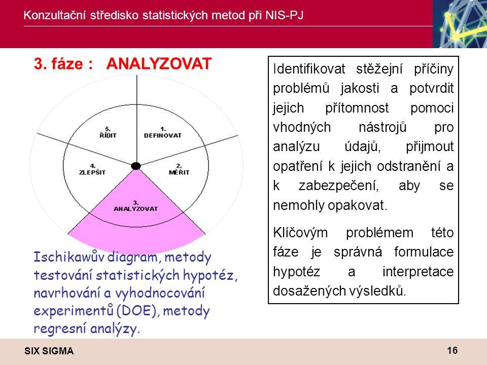 SIX SIGMA Konzultační středisko statistických metod při NIS-PJ 16 Identifikovat stěžejní příčiny problémů jakosti a potvrdit jejich přítomnost pomoci vhodných nástrojů pro analýzu údajů, přijmout opatření k jejich odstranění a k zabezpečení, aby se nemohly opakovat.