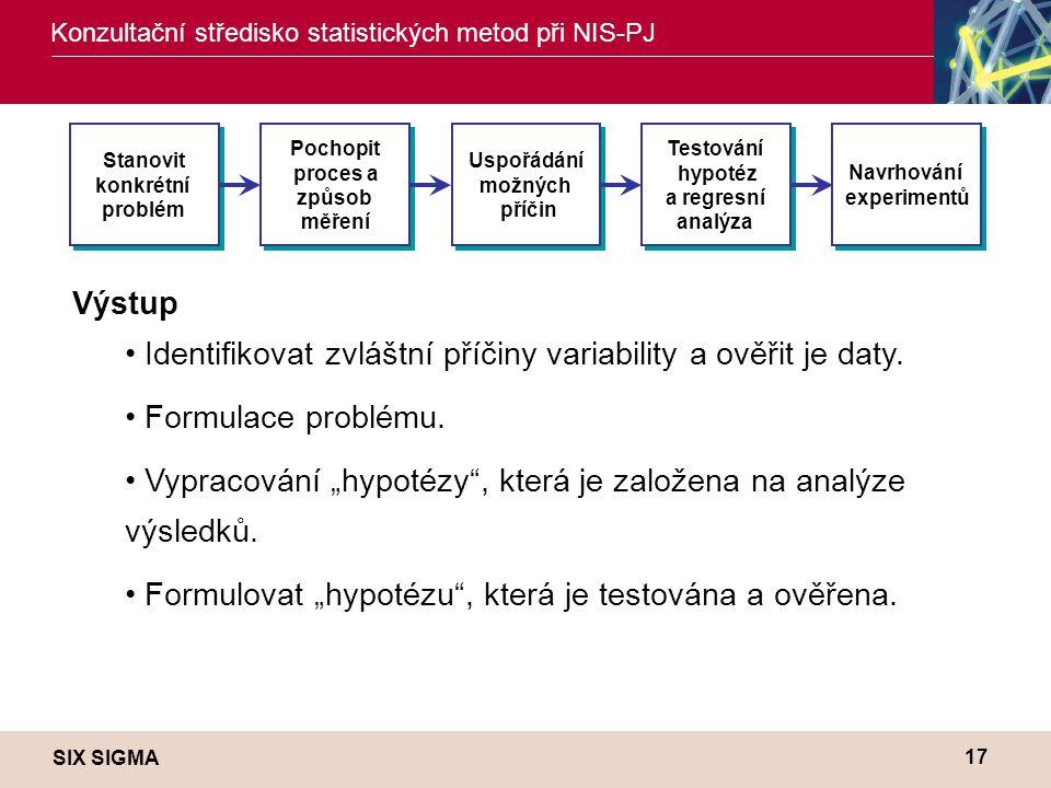 SIX SIGMA Konzultační středisko statistických metod při NIS-PJ 17 Stanovit konkrétní problém Stanovit konkrétní problém Pochopit proces a způsob měření Pochopit proces a způsob měření Uspořádání možných příčin Uspořádání možných příčin Testování hypotéz a regresní analýza Testování hypotéz a regresní analýza Navrhování experimentů Navrhování experimentů Výstup • Identifikovat zvláštní příčiny variability a ověřit je daty.