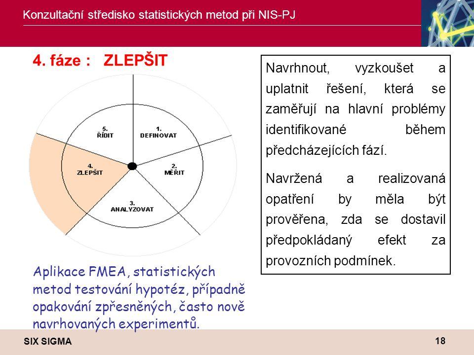 SIX SIGMA Konzultační středisko statistických metod při NIS-PJ 18 Navrhnout, vyzkoušet a uplatnit řešení, která se zaměřují na hlavní problémy identif