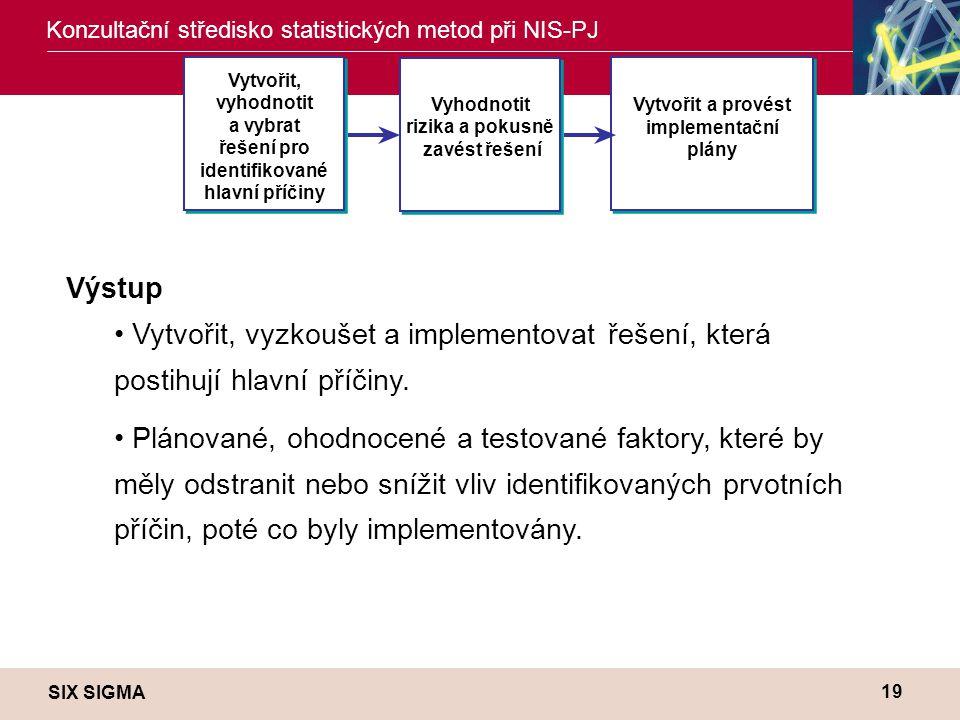 SIX SIGMA Konzultační středisko statistických metod při NIS-PJ 19 Vytvořit a provést implementační plány Vyhodnotit rizika a pokusně zavést řešení Vyt