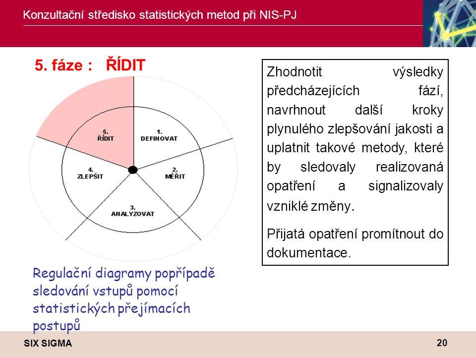 SIX SIGMA Konzultační středisko statistických metod při NIS-PJ 20 Zhodnotit výsledky předcházejících fází, navrhnout další kroky plynulého zlepšování