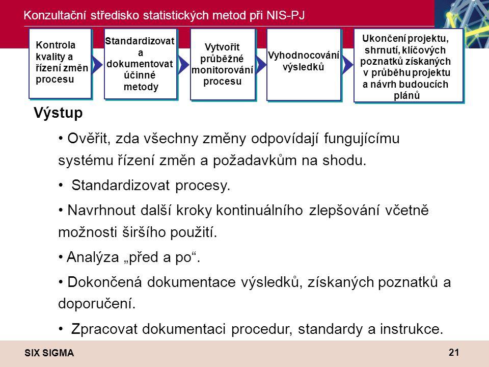 SIX SIGMA Konzultační středisko statistických metod při NIS-PJ 21 Kontrola kvality a řízení změn procesu Standardizovat a dokumentovat účinné metody Vytvořit průběžné monitorování procesu Vyhodnocování výsledků Ukončení projektu, shrnutí, klíčových poznatků získaných v průběhu projektu a návrh budoucích plánů Výstup • Ověřit, zda všechny změny odpovídají fungujícímu systému řízení změn a požadavkům na shodu.