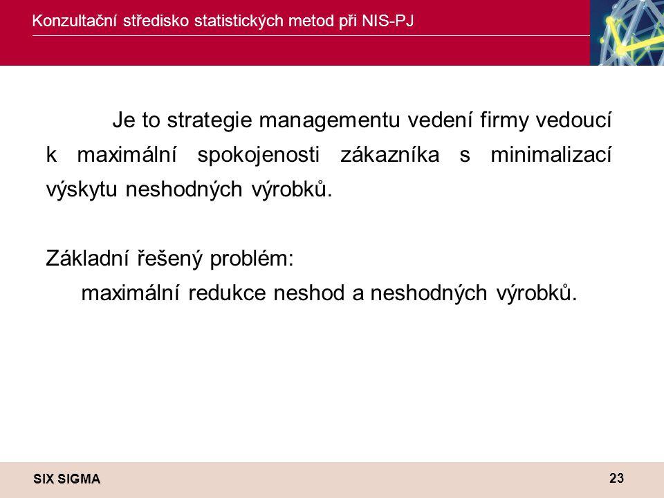 SIX SIGMA Konzultační středisko statistických metod při NIS-PJ 23 Je to strategie managementu vedení firmy vedoucí k maximální spokojenosti zákazníka s minimalizací výskytu neshodných výrobků.