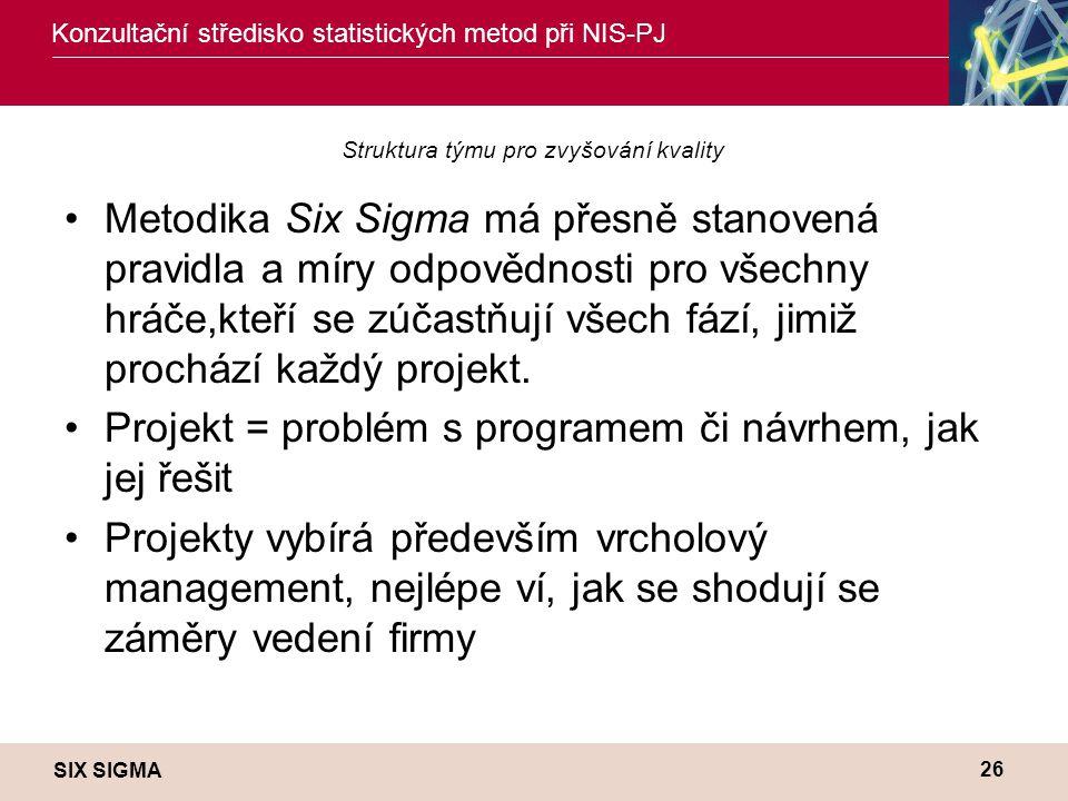 SIX SIGMA Konzultační středisko statistických metod při NIS-PJ 26 Struktura týmu pro zvyšování kvality •Metodika Six Sigma má přesně stanovená pravidla a míry odpovědnosti pro všechny hráče,kteří se zúčastňují všech fází, jimiž prochází každý projekt.